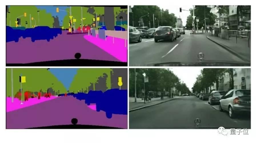 这梦一般的街景,全是AI伪造的(把GAN秒成渣渣)|Paper+Code