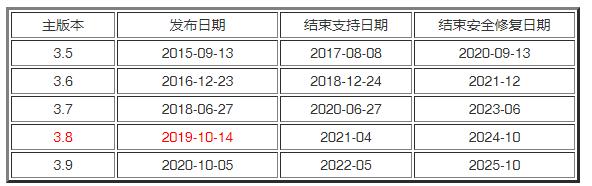 v2-7bce27dc36c519c619e1e521d07c9527_b.png
