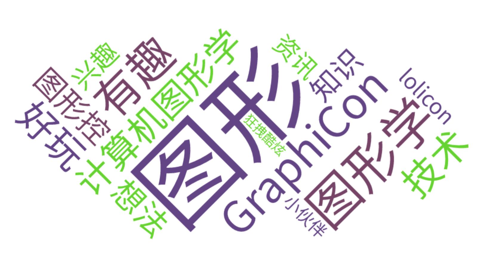 文本数据可视化(上)——从 Wordle 谈起