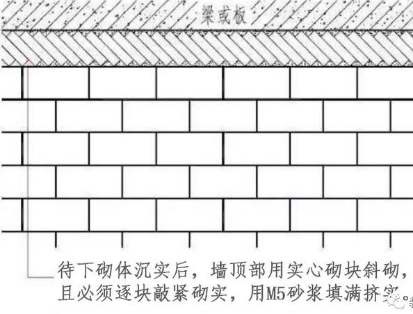 为什么你家砌墙完工以后会开裂?