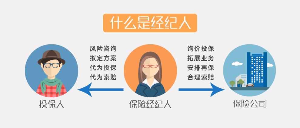 意外险vs重疾险vs寿险,保险责任区别与重叠终极大总结!