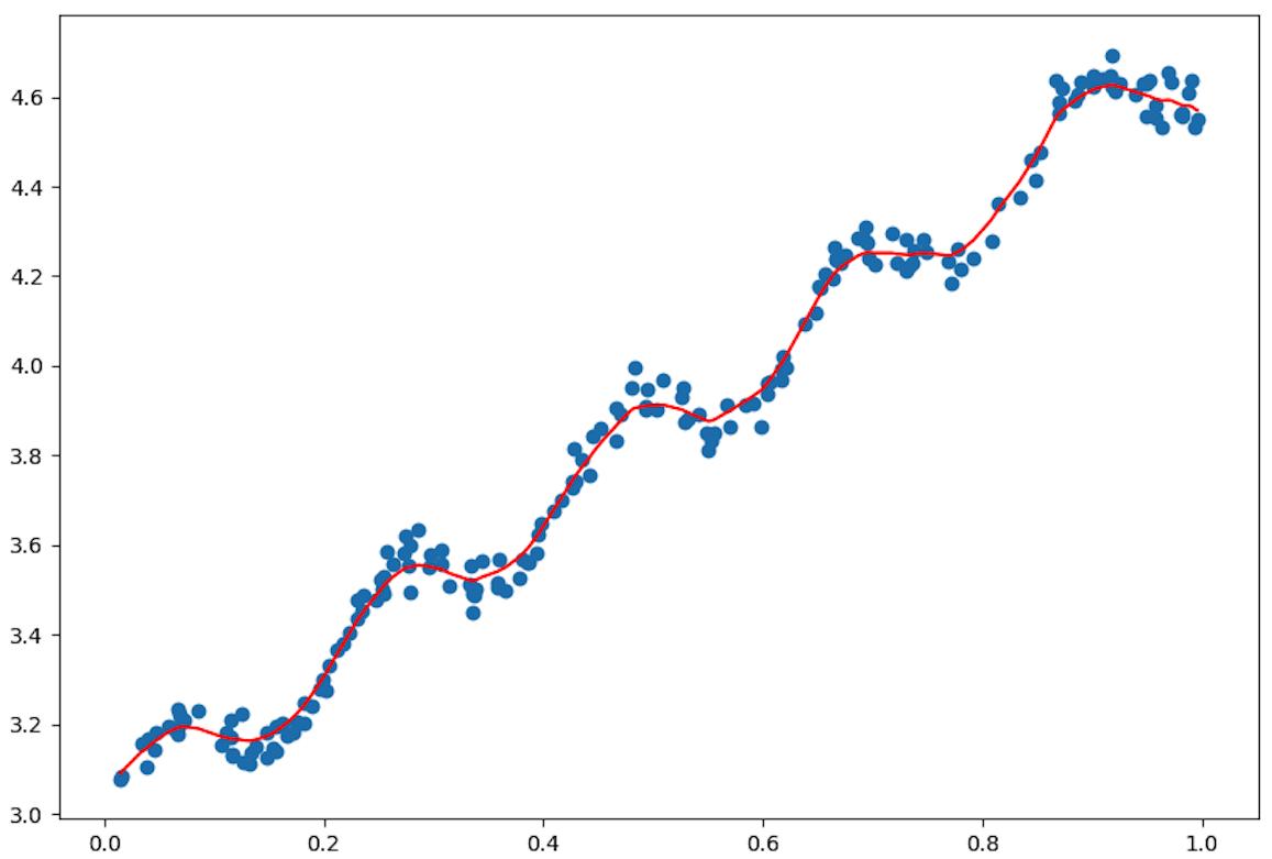 机器学习算法实践-标准与局部加权线性回归