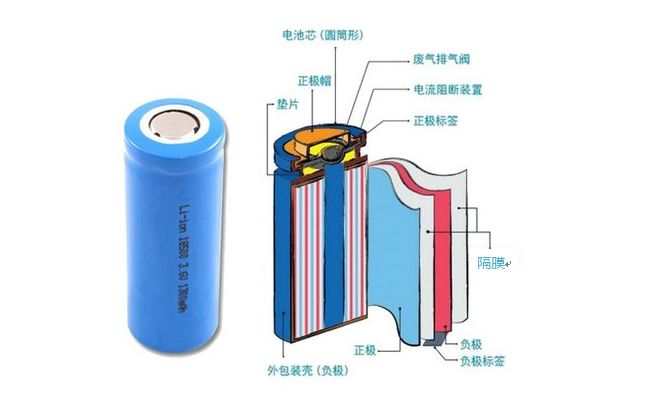 从技术角度看圆柱型锂电池21700