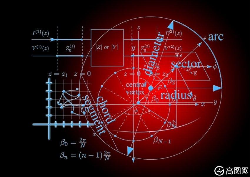 【学界】论名字的重要性之Bellman动态规划的命名