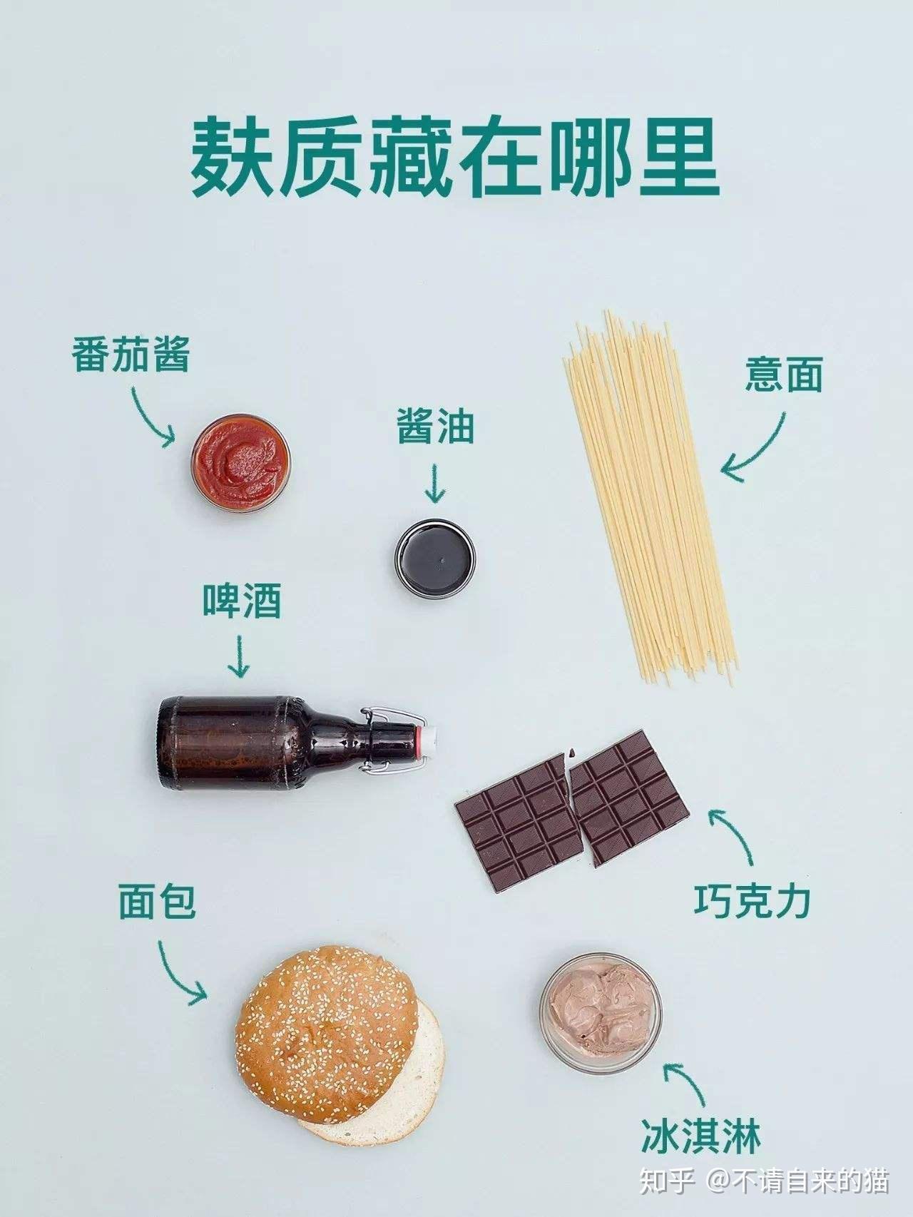 四川快乐12 含麸质的食物有哪些?