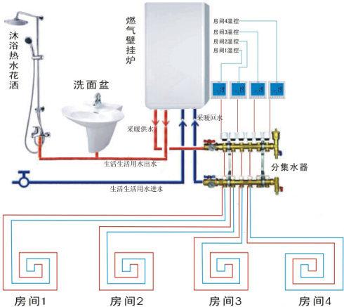 四川不锈钢分水器