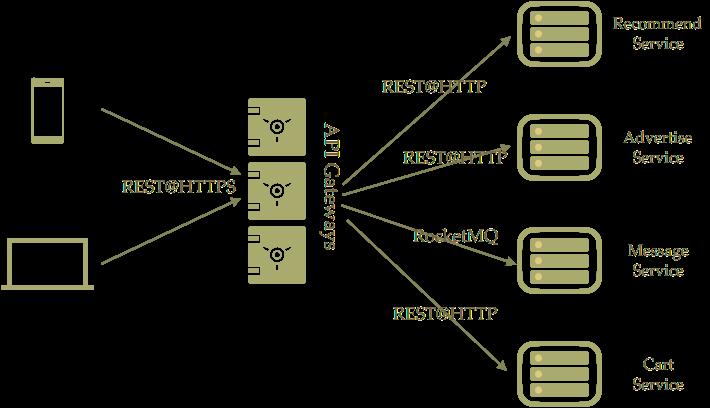 微端服务器