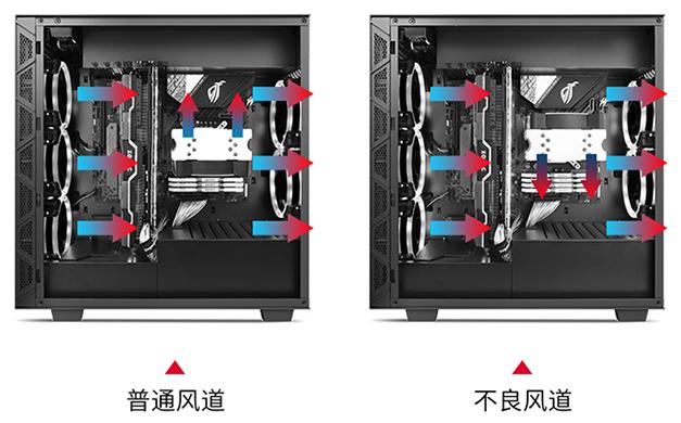 组装电脑机箱推荐_组装电脑配置:电脑机箱推荐 - 知乎