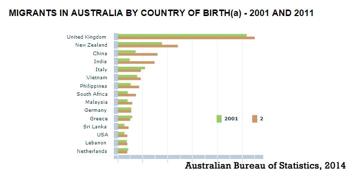 为什么英国德国等发达国家居民热衷移民澳大利