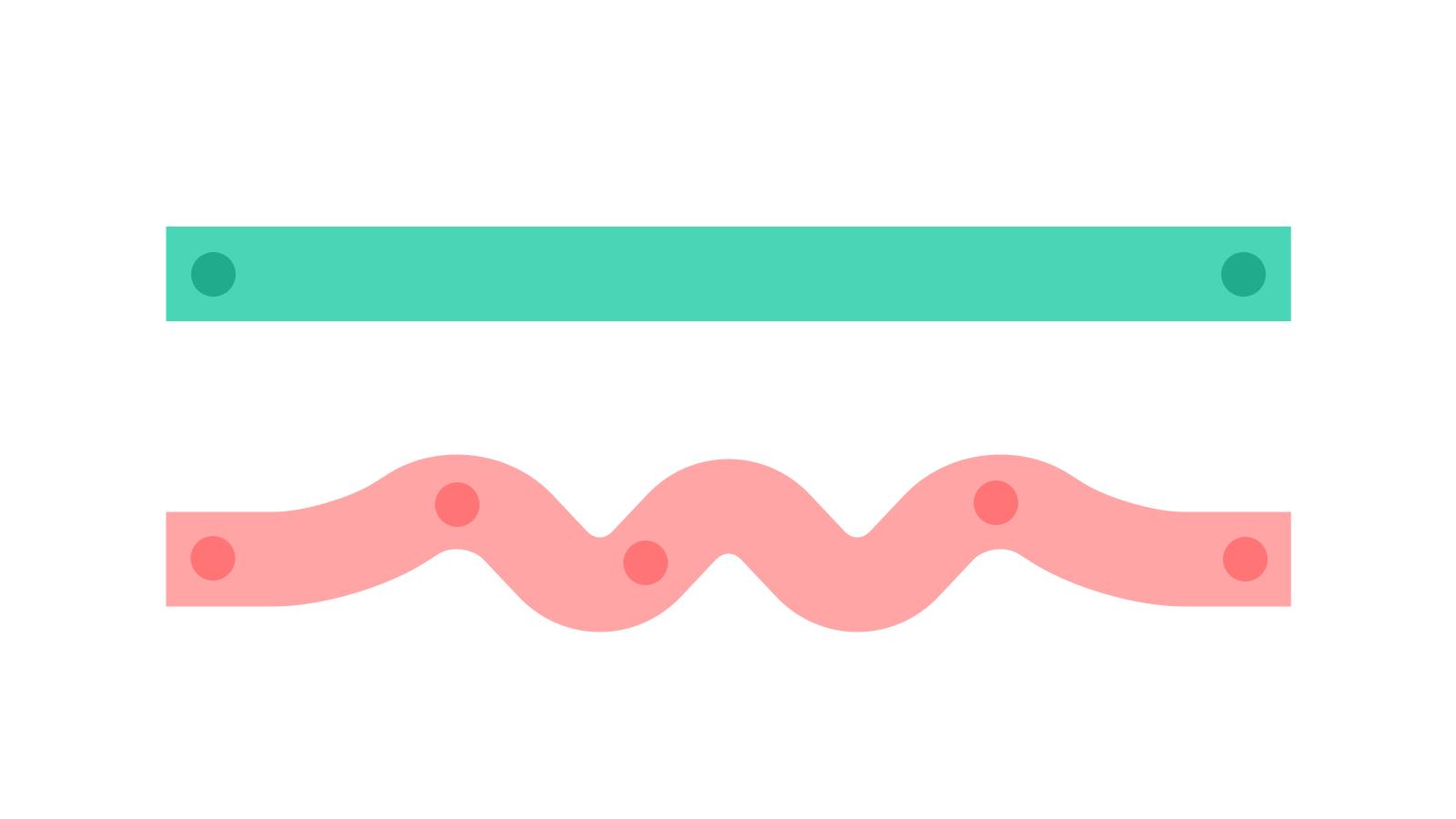 交互概念设计 – 在错误中曲线学习