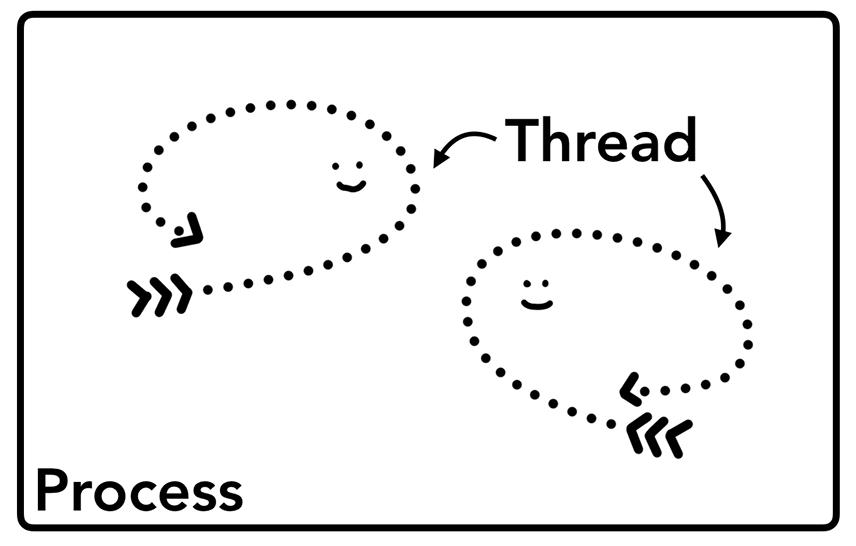 fpga的逻辑分析功能_(五) Qt多线程的使用 - 知乎