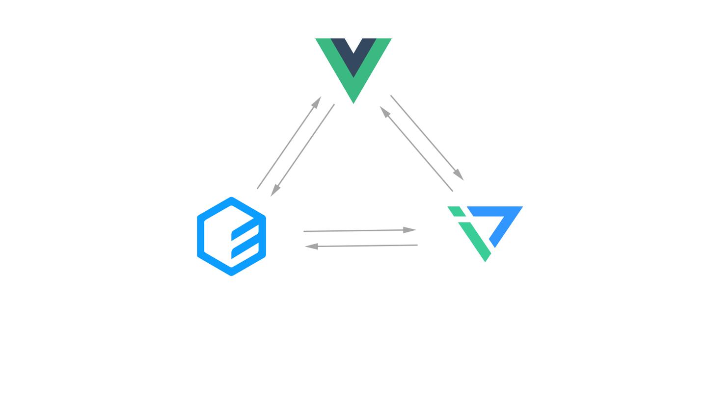 致 Element UI 团队的公开信