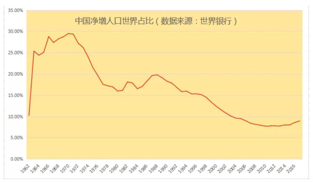印度国家人口多少_同为亚洲人口大国,印度和中国差距还有多大 贫穷的根源在