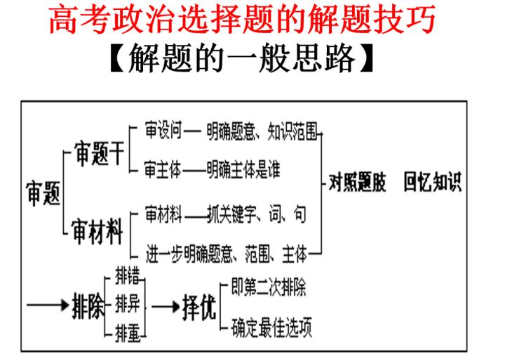 GDP两种方法例题_GDP核算方式变化对于利率的影响 实质重于形式