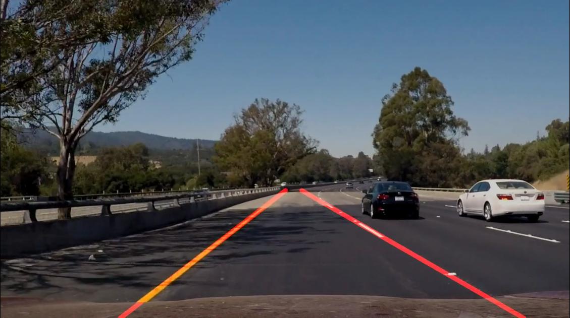 车道线检测(Finding Lane Lines)