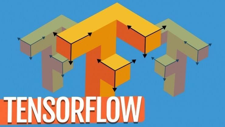 基于Tensorflow高阶API构建大规模分布式深度学习模型系列: 开篇