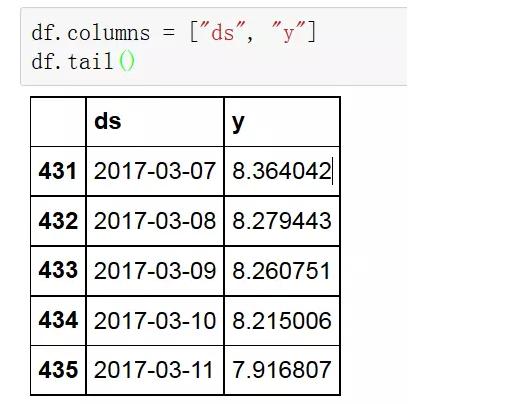 基于Python的开源预测工具的实践- 知乎