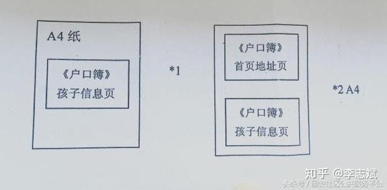 """北京一老一小医保_北京""""一老一小""""医保办理指南 - 知乎"""