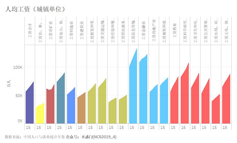 平均人均收入_人均收入的漫画图片