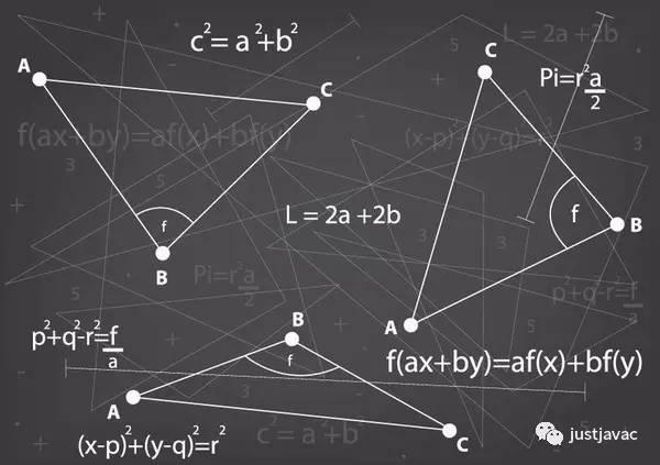 "V8 使用""常量折叠""优化技巧,导致幂(**)运算有时候不等于 Math.pow()"