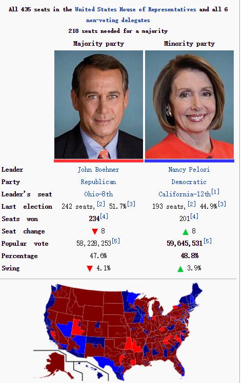 2016美国大选有可能舞弊吗?-少年中国评论