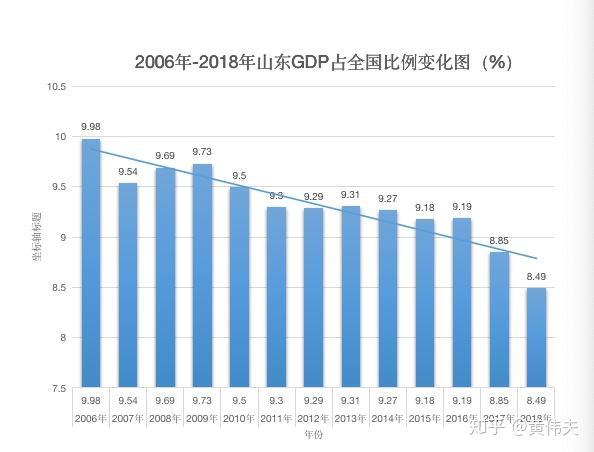 2019 世界 人均gdp