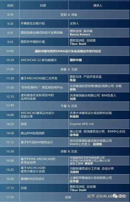�d�LN9ac_【ac新闻】archicad 22新版本内容前瞻(一)