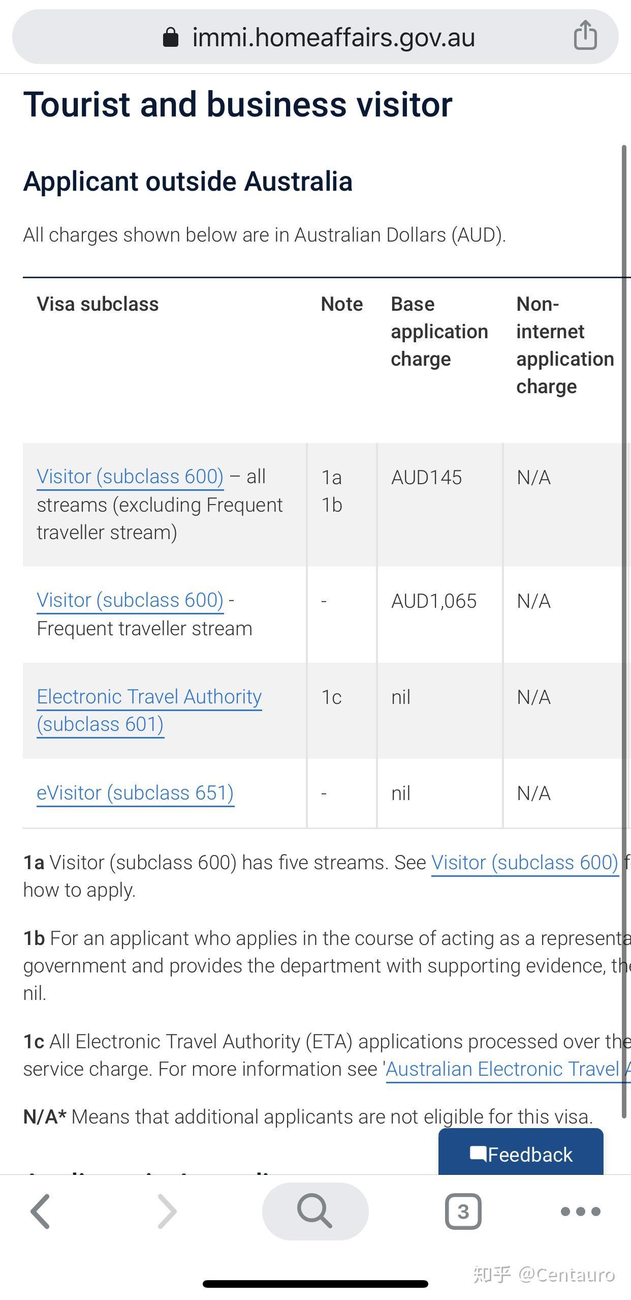 澳大利亚旅游费用_申请澳大利亚签证费用是多少呢? - 知乎