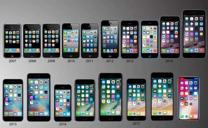 作为一个iPhone用户,你必须学会刷机