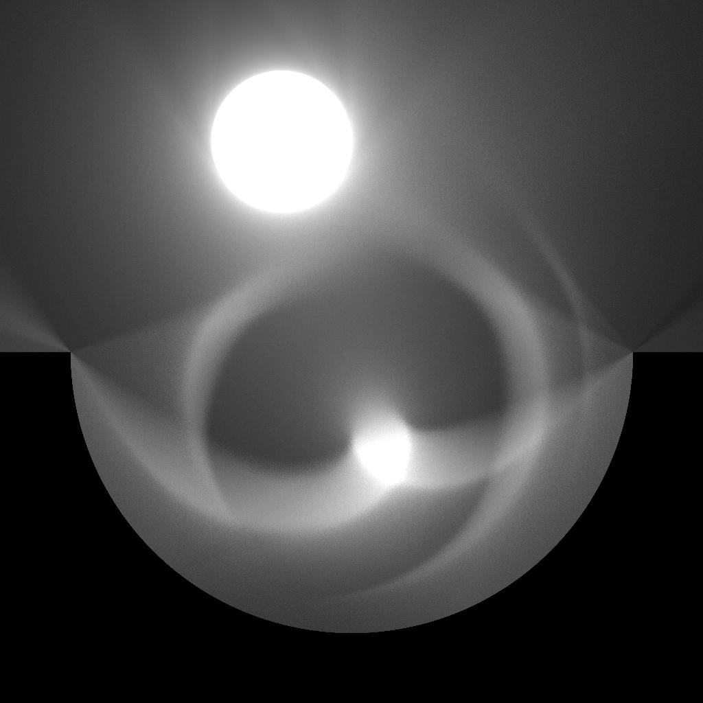 用 C 语言画光(四):反射