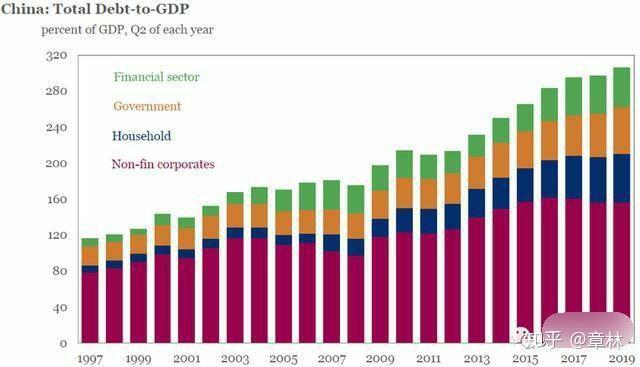 19年gdp是多少_31省GDP目标分别是多少 2019年31省GDP目标怎么样