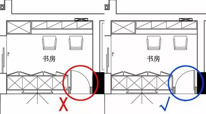 小結   以3米的墻面舉例,用柜子代替隔墻(240mm),可以節省的面積: 3x圖片