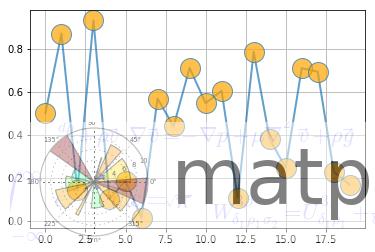 Python 绘图示例 - 知乎