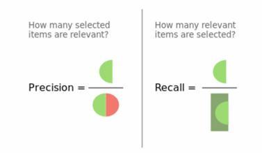 AI产品经理需要了解的数据标注工作入门