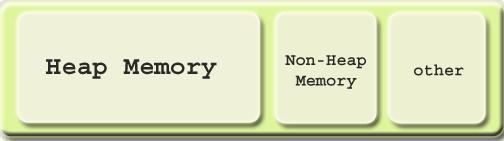 On Heap vs Off Heap Memory Usage - 知乎