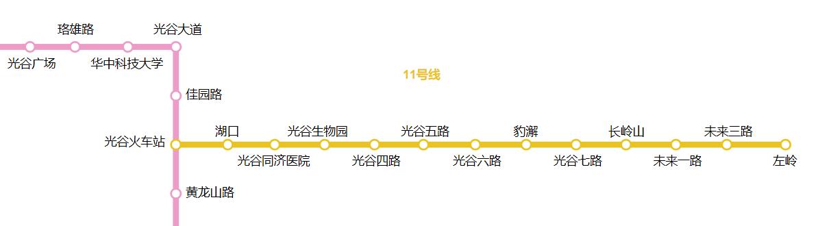 中国各地的地铁站命名都有哪些特点?