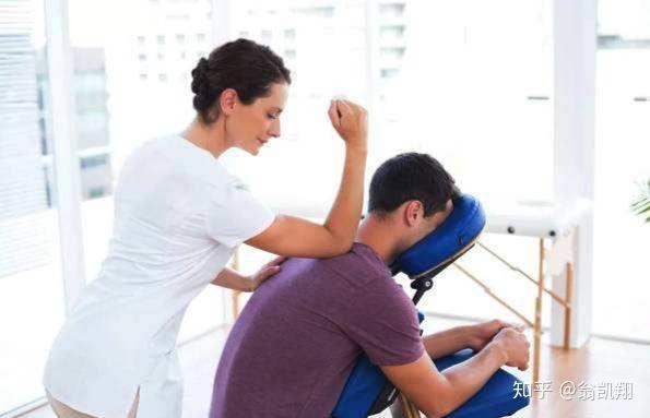肩周炎止痛_肩周炎最佳治疗方法是什么? - 知乎