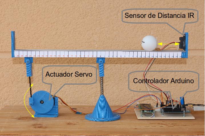 使用 Arduino 进行杆球平衡系统的 PID 控制