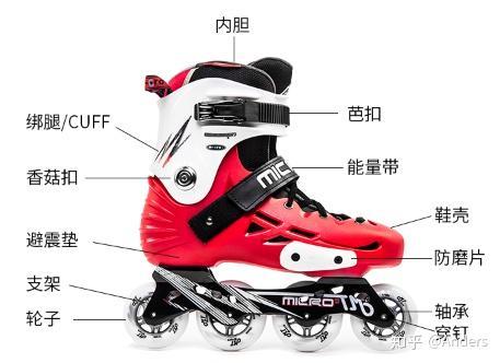 单排轮滑花样_什么样的轮滑鞋是好鞋?谈轮滑鞋的品牌、选购、质量对比 - 知乎