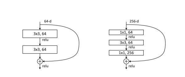 1×1 卷积核的作用?(附实例)