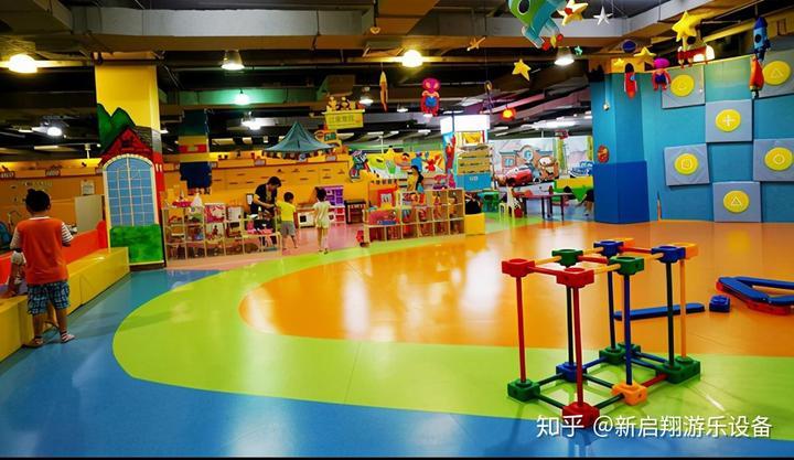 县城开儿童乐园如何选址,需要考虑哪些因素? 加盟资讯 游乐设备第1张