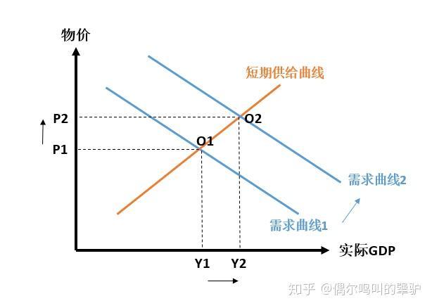 gdp与物价_GDP还告诉了我们什么