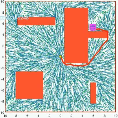 环境感知与规划专题(十)——基于采样的路径规划算法(二)插图(28)