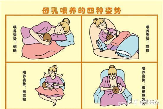 正確坐月子注意事項:哺乳枕/手腕痛/洗漱/喂養姿勢/寶寶濕疹圖片